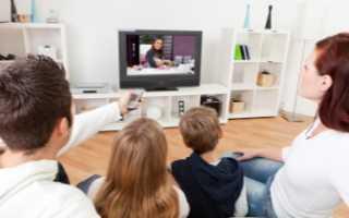 Что такое частота развертки в led телевизорах