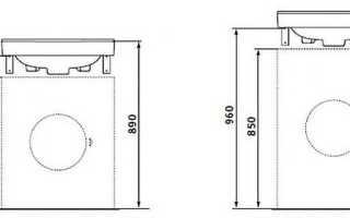 Как установить раковину над стиральной машиной отзывы
